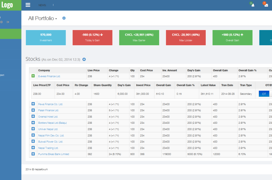Nepse Forum – Stock Portfolio Management